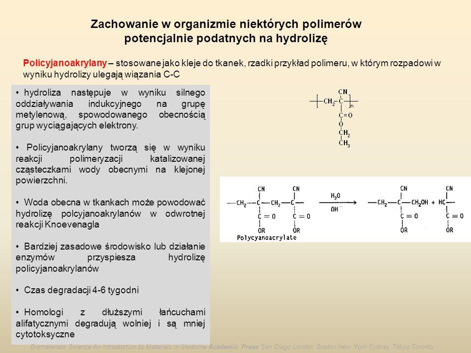 Zachowanie w organizmie niektórych polimerów