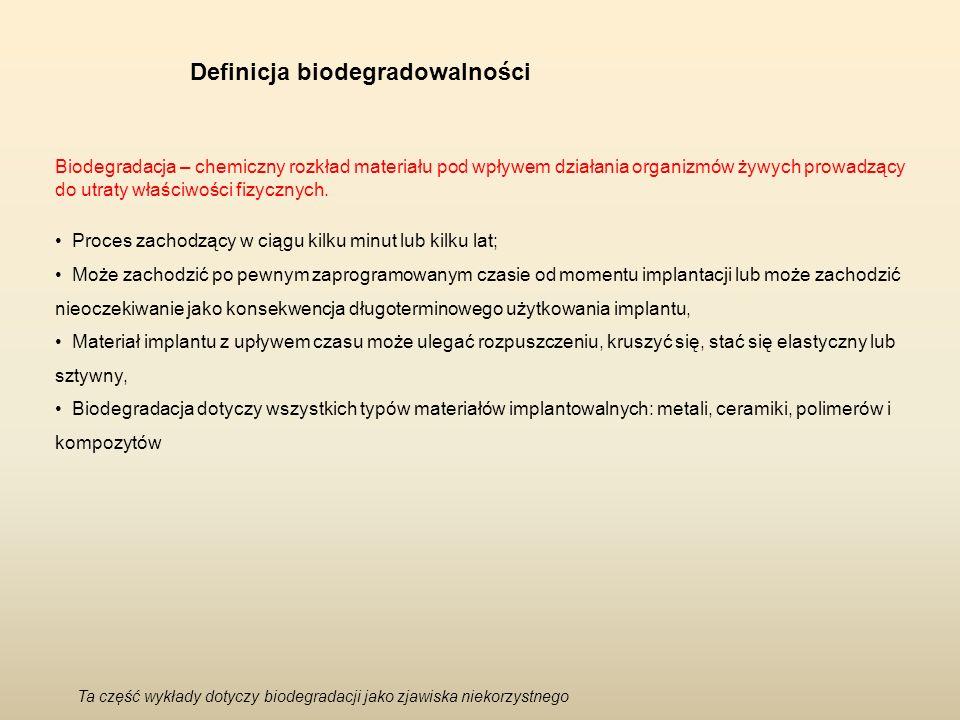 Definicja biodegradowalności