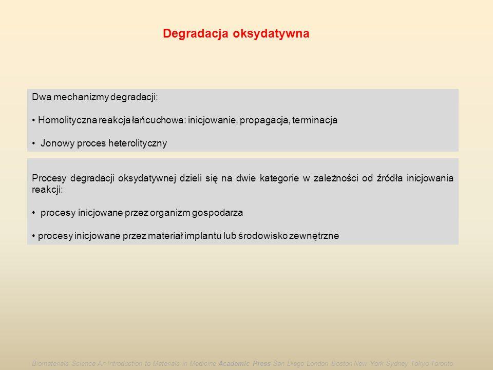 Degradacja oksydatywna