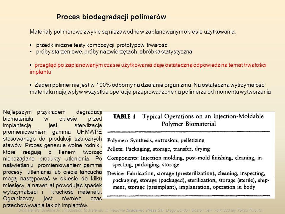 Proces biodegradacji polimerów