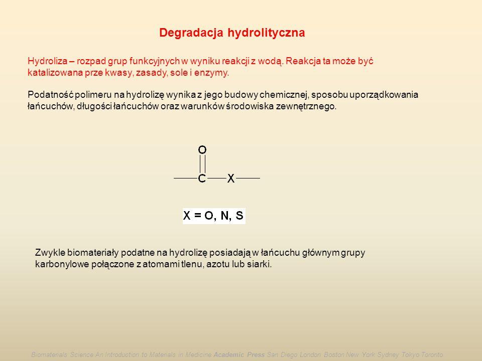 Degradacja hydrolityczna