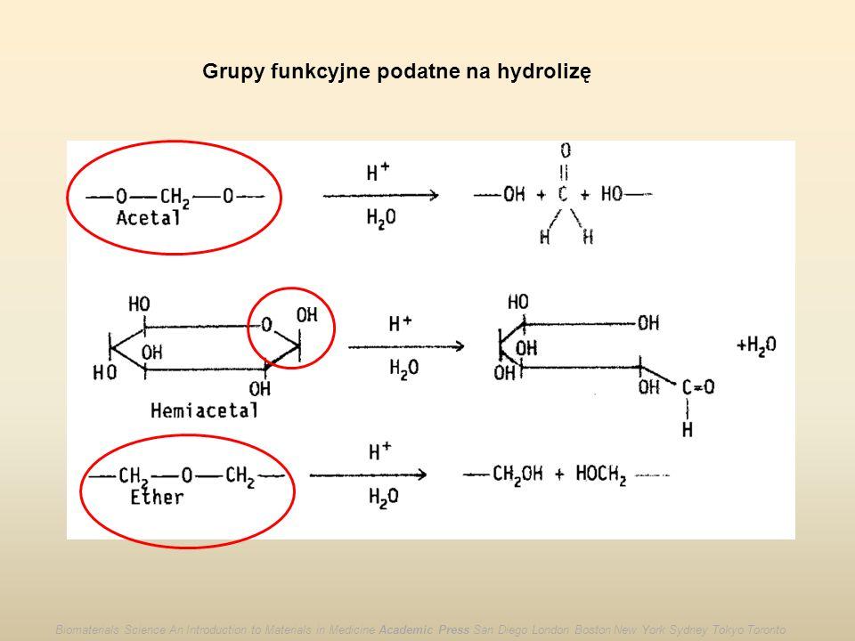 Grupy funkcyjne podatne na hydrolizę