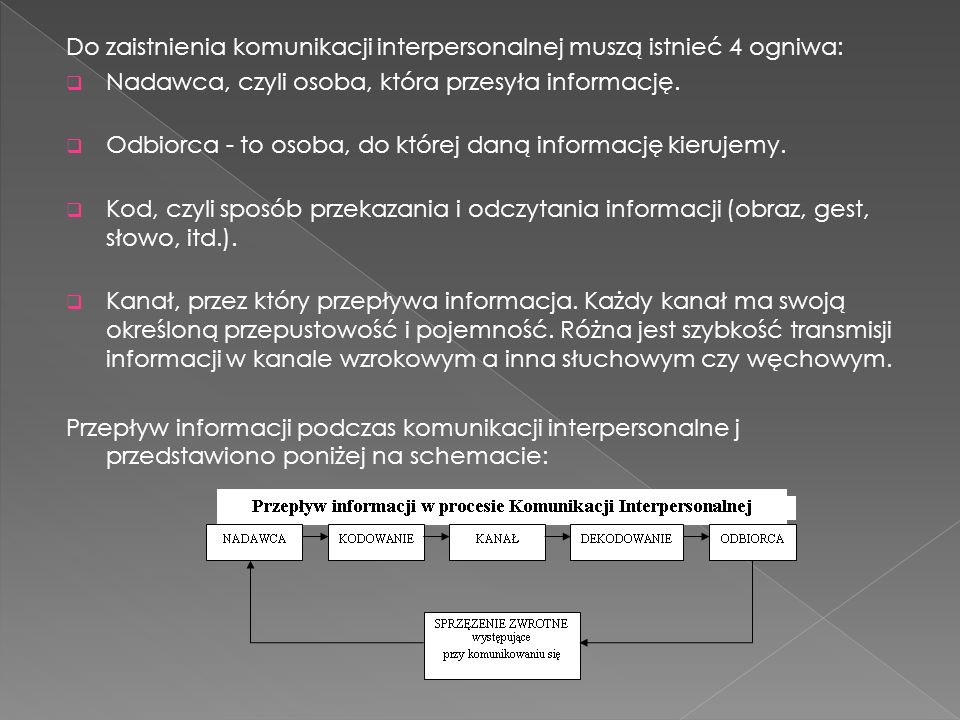Do zaistnienia komunikacji interpersonalnej muszą istnieć 4 ogniwa: