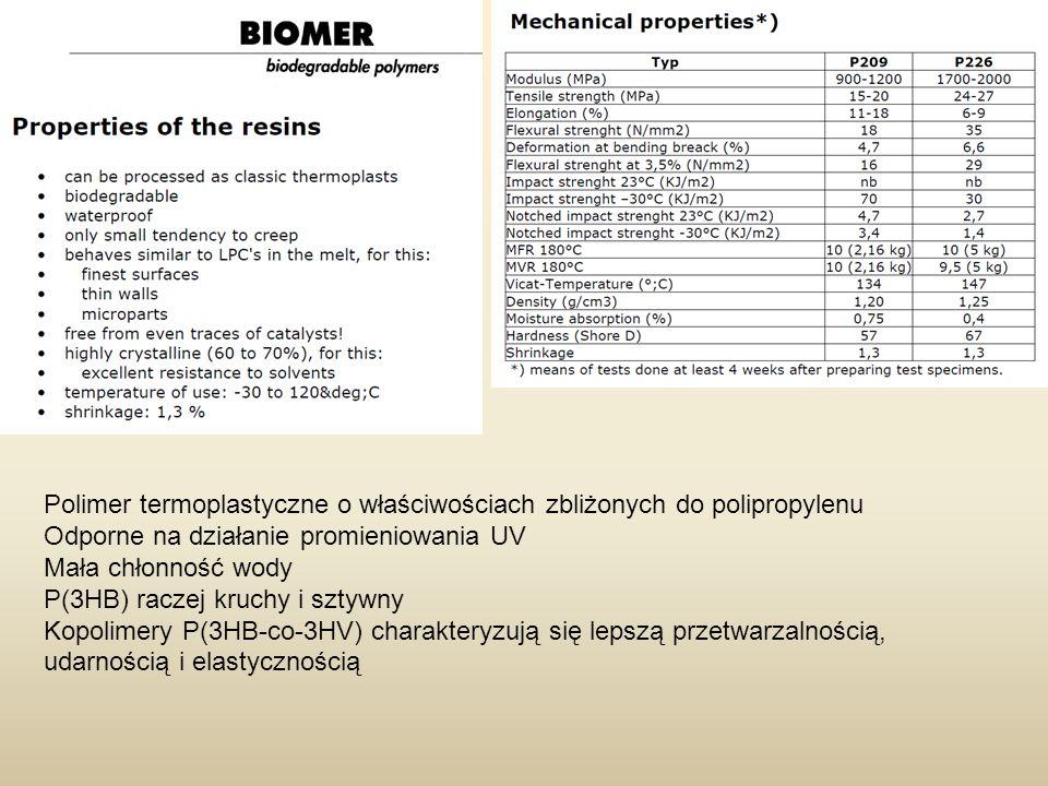 Polimer termoplastyczne o właściwościach zbliżonych do polipropylenu