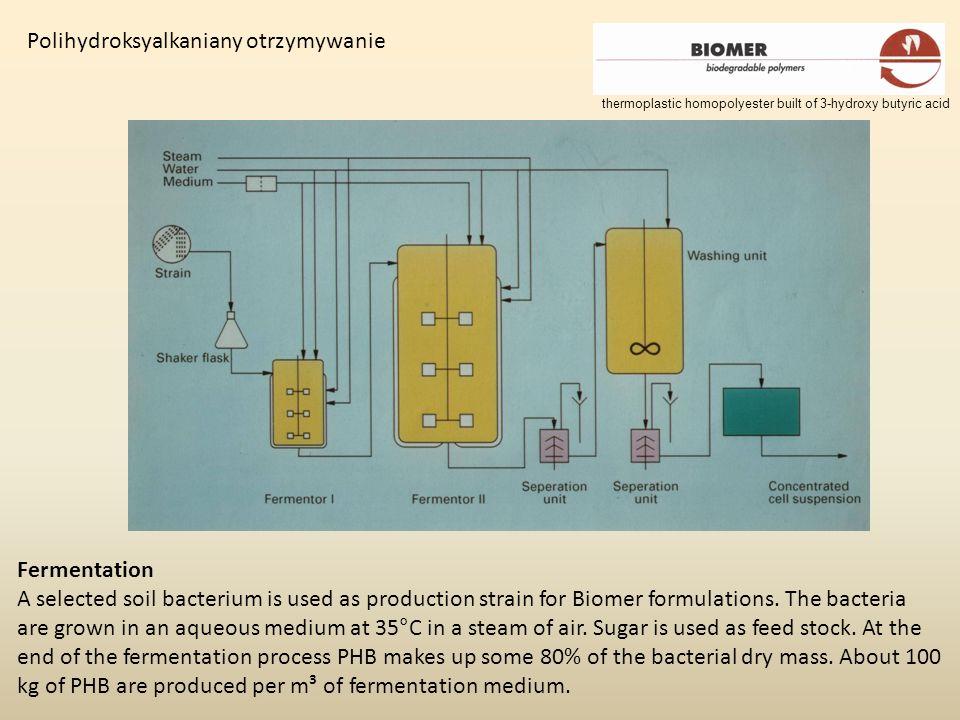 Polihydroksyalkaniany otrzymywanie