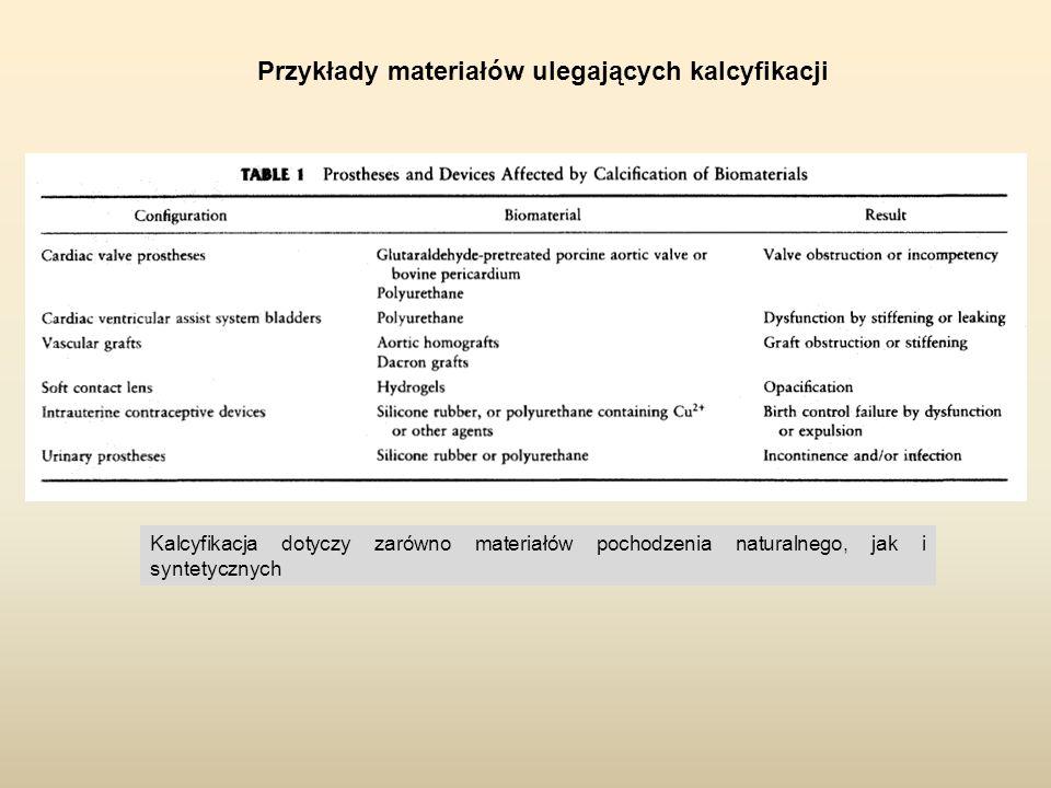 Przykłady materiałów ulegających kalcyfikacji