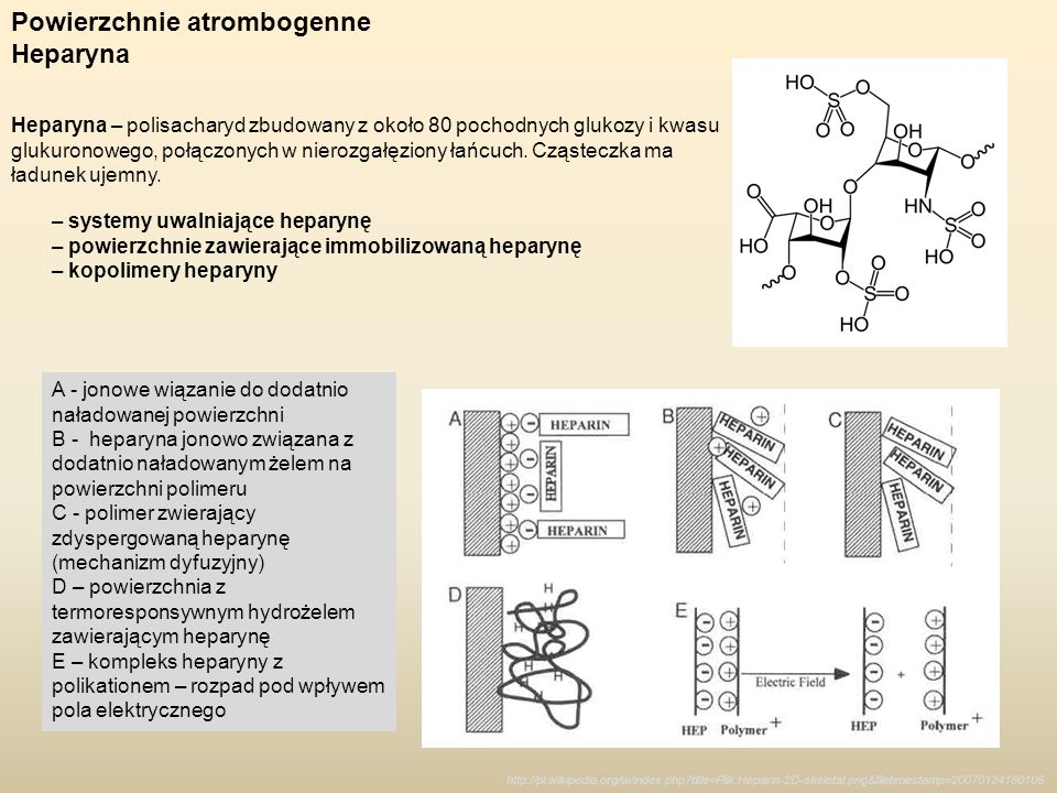 Powierzchnie atrombogenne Heparyna