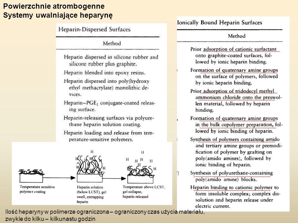 Powierzchnie atrombogenne Systemy uwalniające heparynę