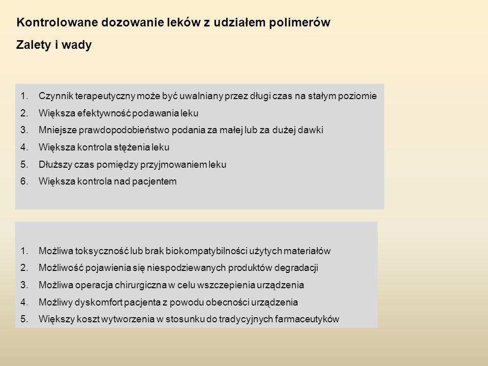 Kontrolowane dozowanie leków z udziałem polimerów Zalety i wady