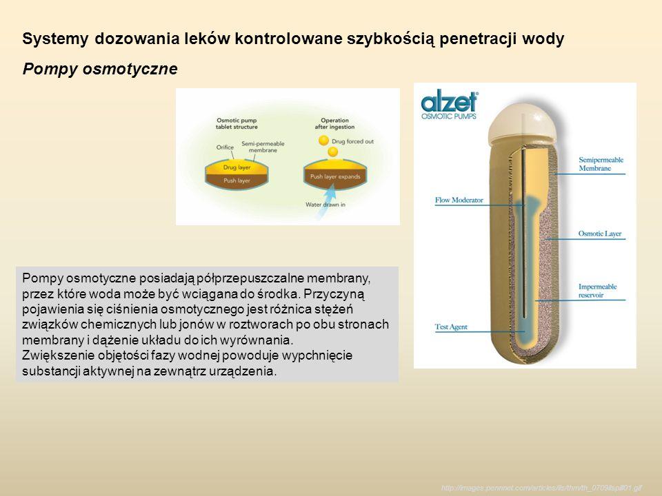 Systemy dozowania leków kontrolowane szybkością penetracji wody