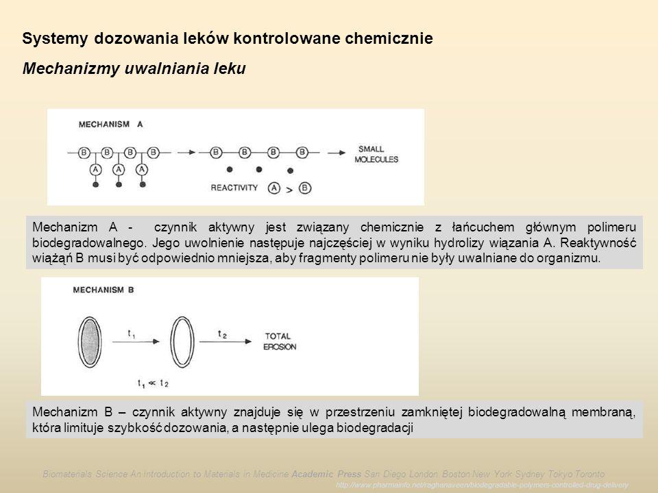 Systemy dozowania leków kontrolowane chemicznie