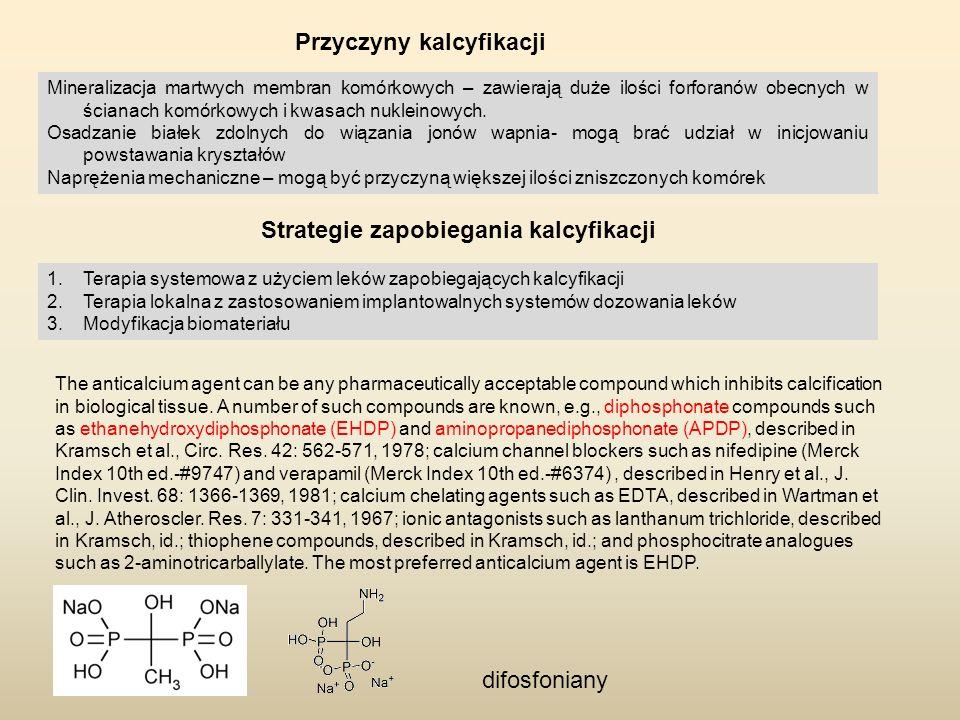 Przyczyny kalcyfikacji Strategie zapobiegania kalcyfikacji