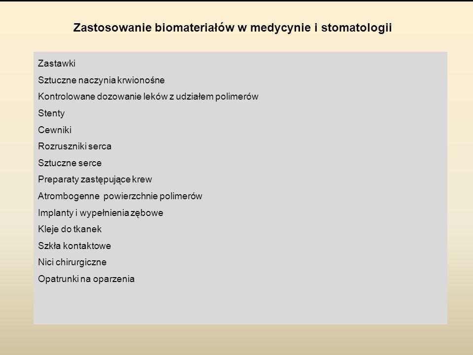 Zastosowanie biomateriałów w medycynie i stomatologii