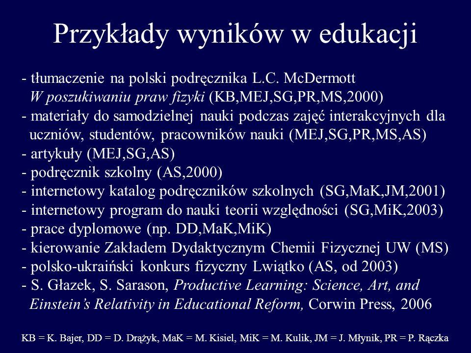 Przykłady wyników w edukacji