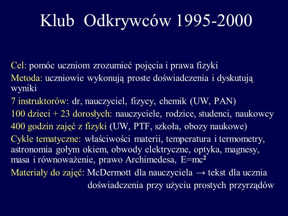 Klub Odkrywców 1995-2000 Cel: pomóc uczniom zrozumieć pojęcia i prawa fizyki. Metoda: uczniowie wykonują proste doświadczenia i dyskutują wyniki.