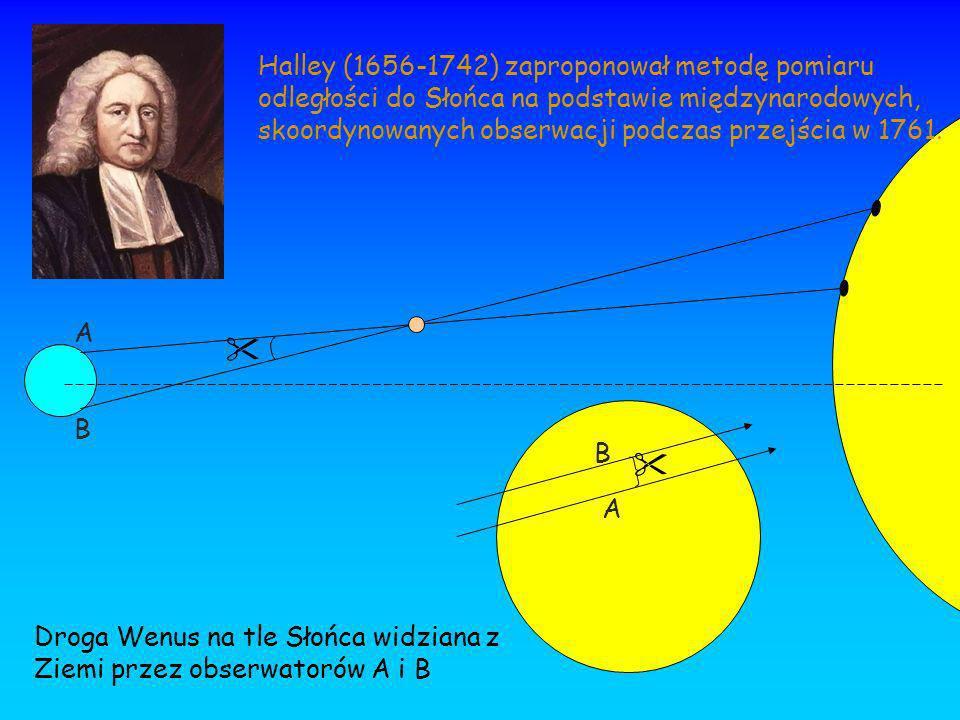   Halley (1656-1742) zaproponował metodę pomiaru