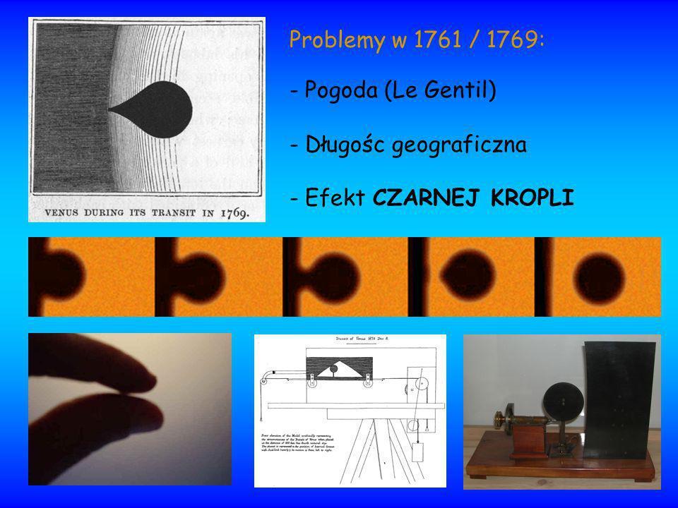 Problemy w 1761 / 1769: Pogoda (Le Gentil) Długośc geograficzna Efekt CZARNEJ KROPLI