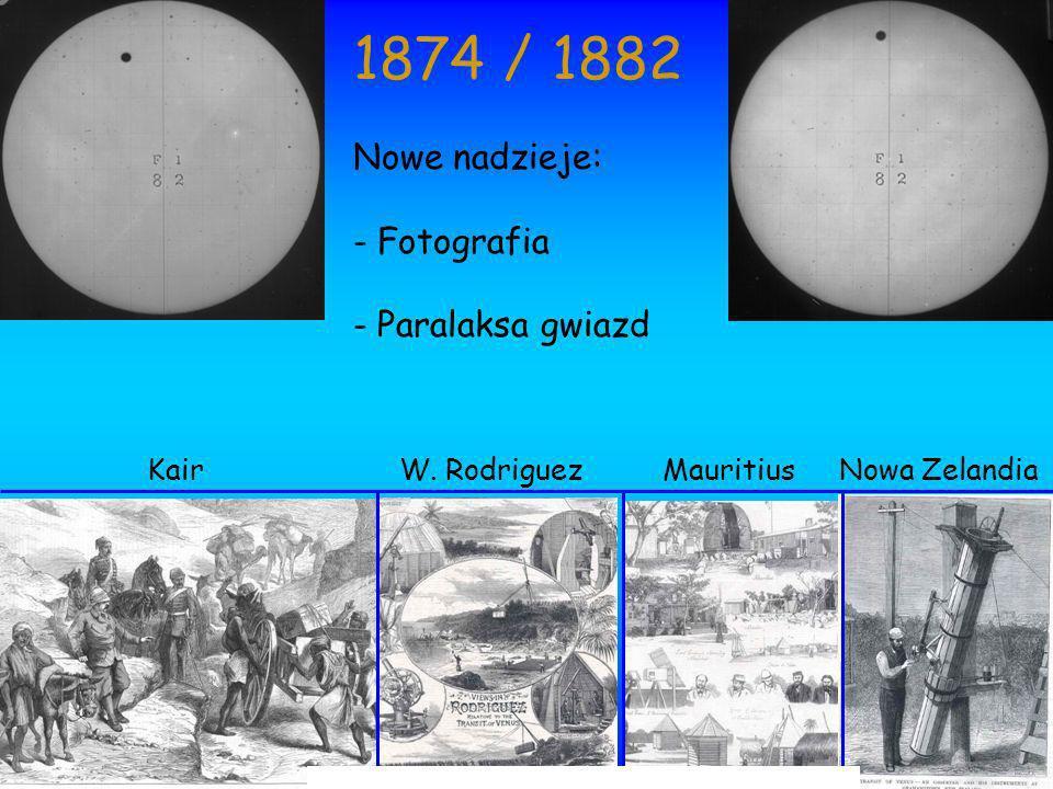 1874 / 1882 Nowe nadzieje: Fotografia Paralaksa gwiazd Kair