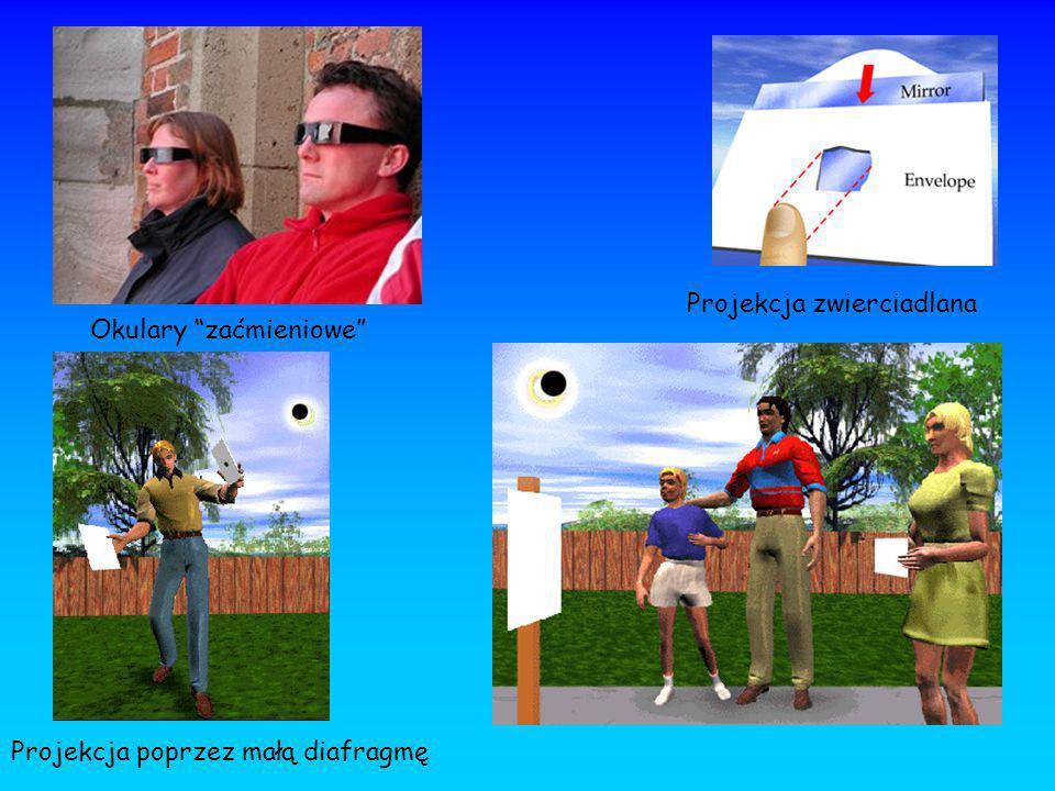 Projekcja zwierciadlana Okulary zaćmieniowe