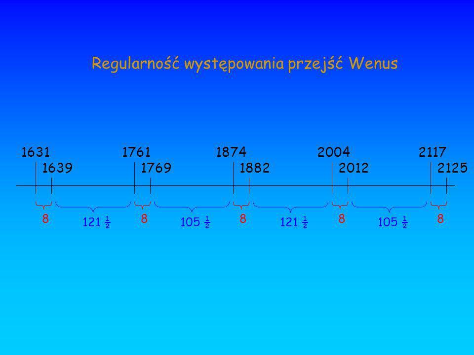 Regularność występowania przejść Wenus