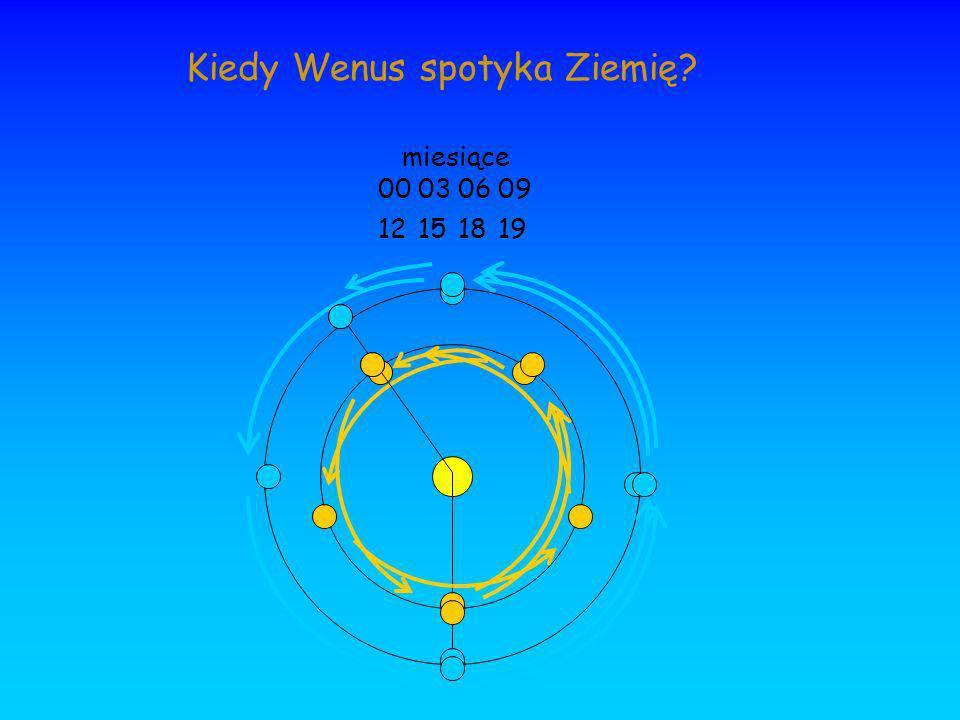 Kiedy Wenus spotyka Ziemię