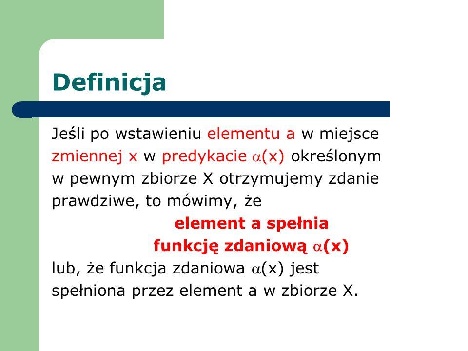 Definicja Jeśli po wstawieniu elementu a w miejsce