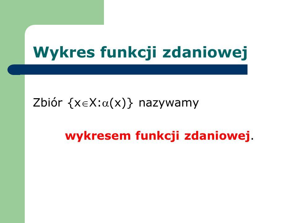 Wykres funkcji zdaniowej