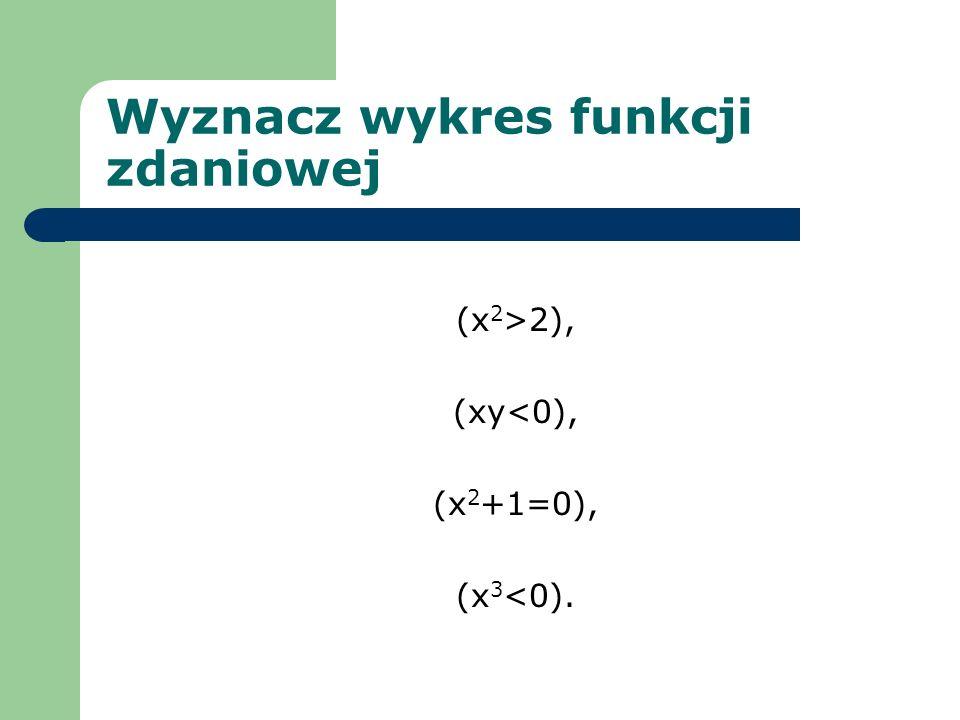 Wyznacz wykres funkcji zdaniowej