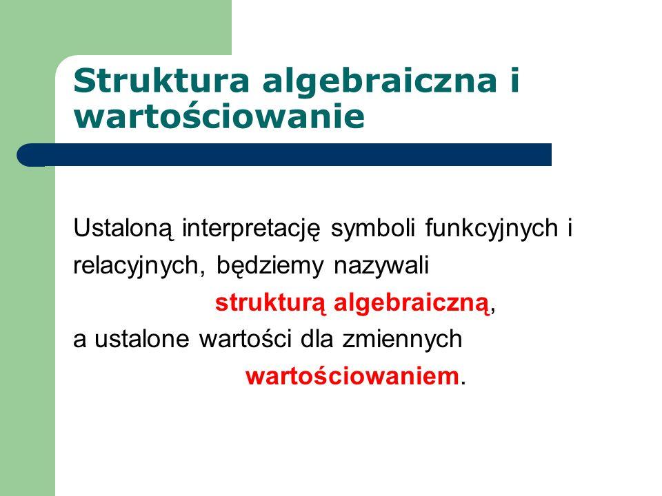 Struktura algebraiczna i wartościowanie