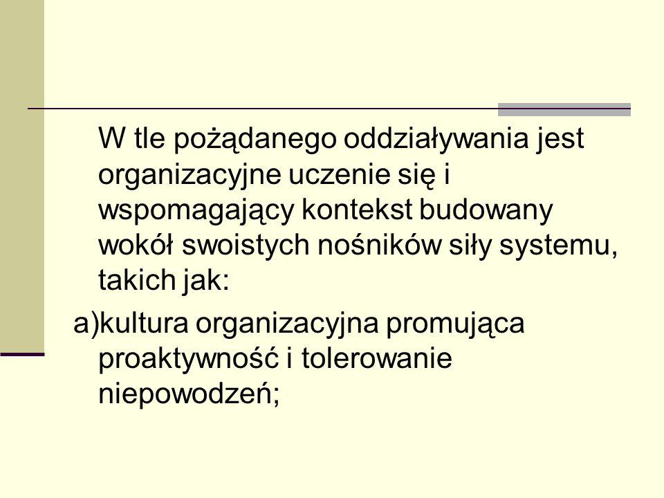W tle pożądanego oddziaływania jest organizacyjne uczenie się i wspomagający kontekst budowany wokół swoistych nośników siły systemu, takich jak: