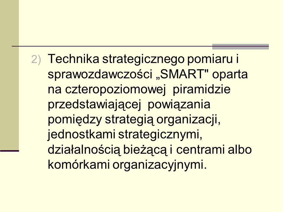 """Technika strategicznego pomiaru i sprawozdawczości """"SMART oparta na czteropoziomowej piramidzie przedstawiającej powiązania pomiędzy strategią organizacji, jednostkami strategicznymi, działalnością bieżącą i centrami albo komórkami organizacyjnymi."""