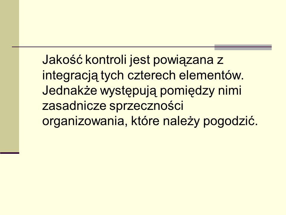 Jakość kontroli jest powiązana z integracją tych czterech elementów