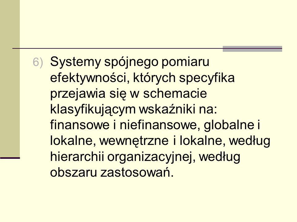 Systemy spójnego pomiaru efektywności, których specyfika przejawia się w schemacie klasyfikującym wskaźniki na: finansowe i niefinansowe, globalne i lokalne, wewnętrzne i lokalne, według hierarchii organizacyjnej, według obszaru zastosowań.