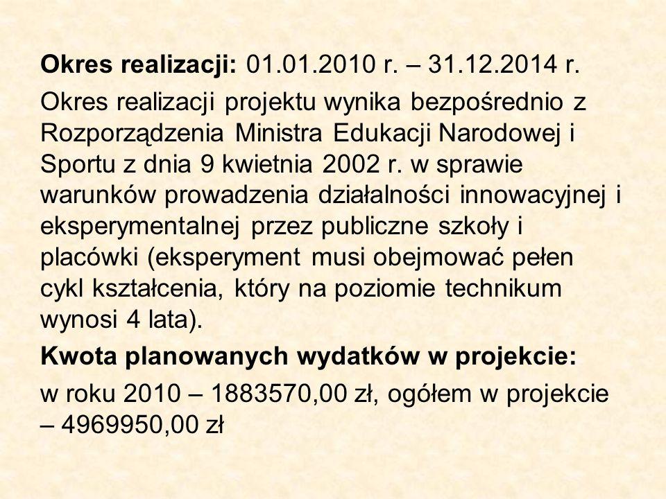 Okres realizacji: 01.01.2010 r. – 31.12.2014 r.
