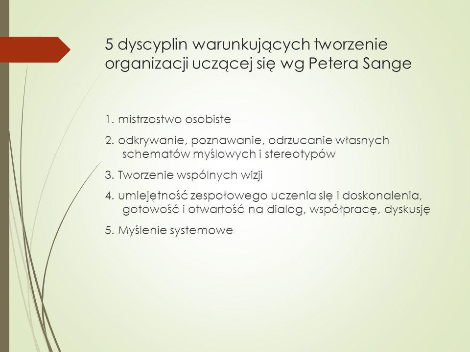 5 dyscyplin warunkujących tworzenie organizacji uczącej się wg Petera Sange