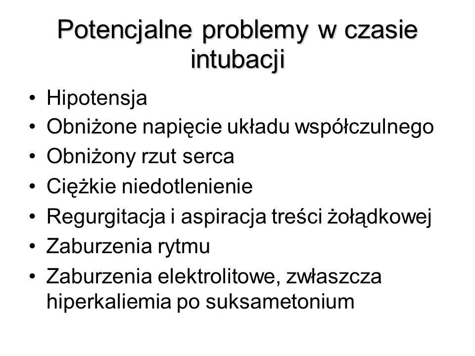 Potencjalne problemy w czasie intubacji