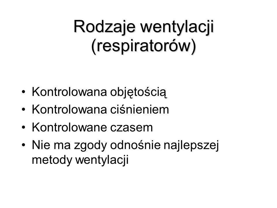Rodzaje wentylacji (respiratorów)