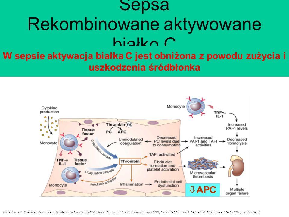 Sepsa Rekombinowane aktywowane białko C