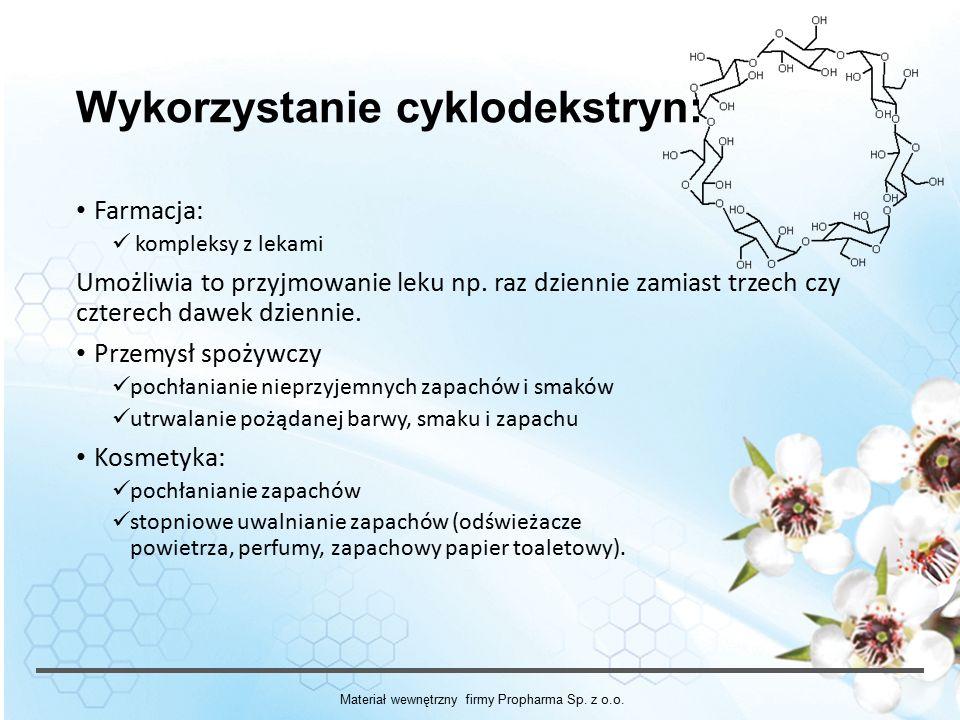 Wykorzystanie cyklodekstryn: