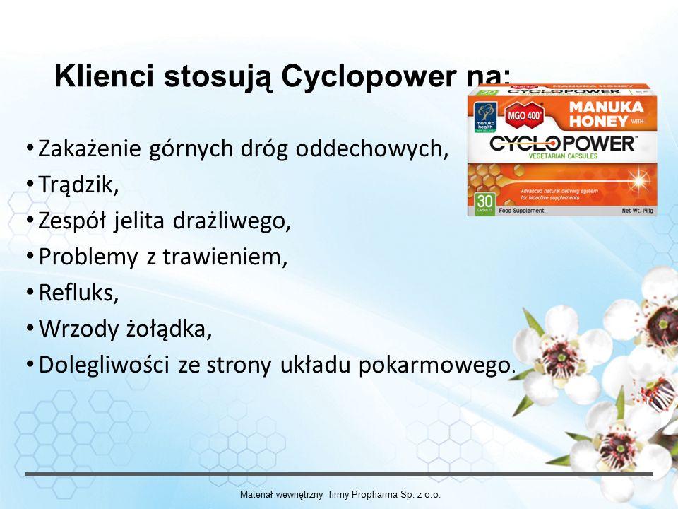 Klienci stosują Cyclopower na: