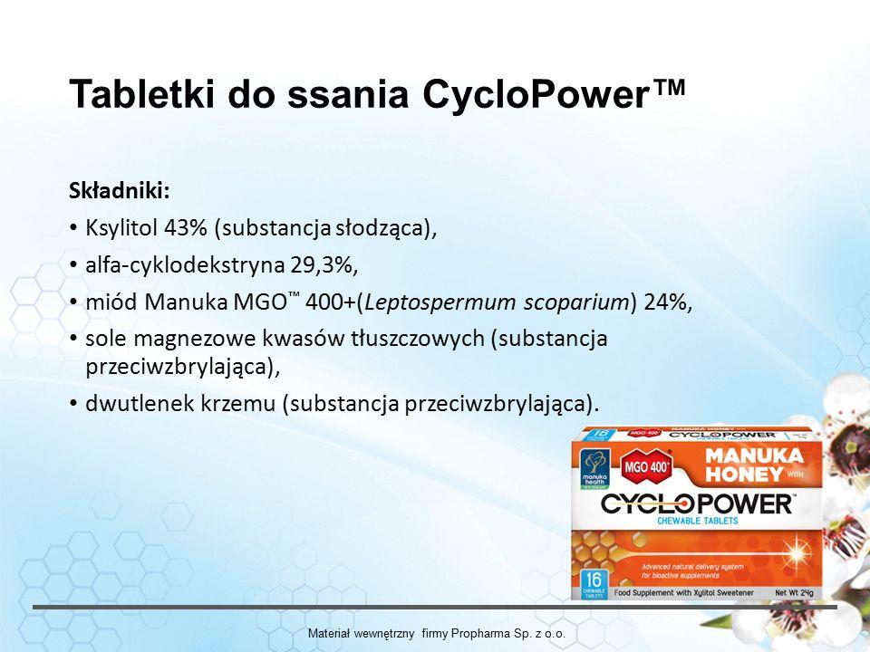 Tabletki do ssania CycloPower™