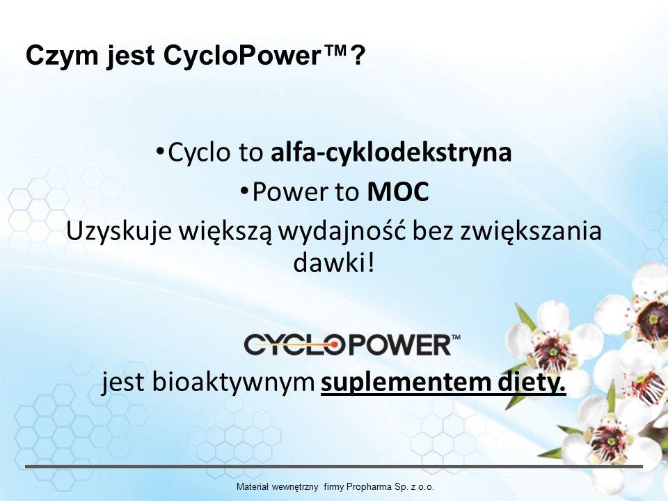 Cyclo to alfa-cyklodekstryna Power to MOC
