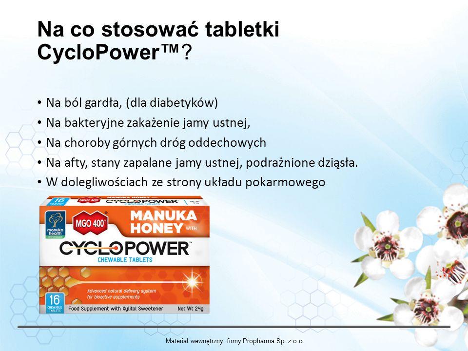 Na co stosować tabletki CycloPower™