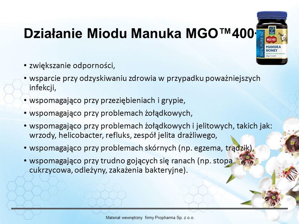 Działanie Miodu Manuka MGO™400+