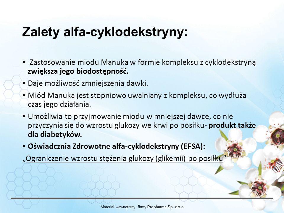 Zalety alfa-cyklodekstryny:
