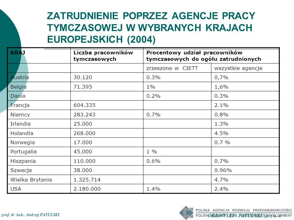 ZATRUDNIENIE POPRZEZ AGENCJE PRACY TYMCZASOWEJ W WYBRANYCH KRAJACH EUROPEJSKICH (2004)