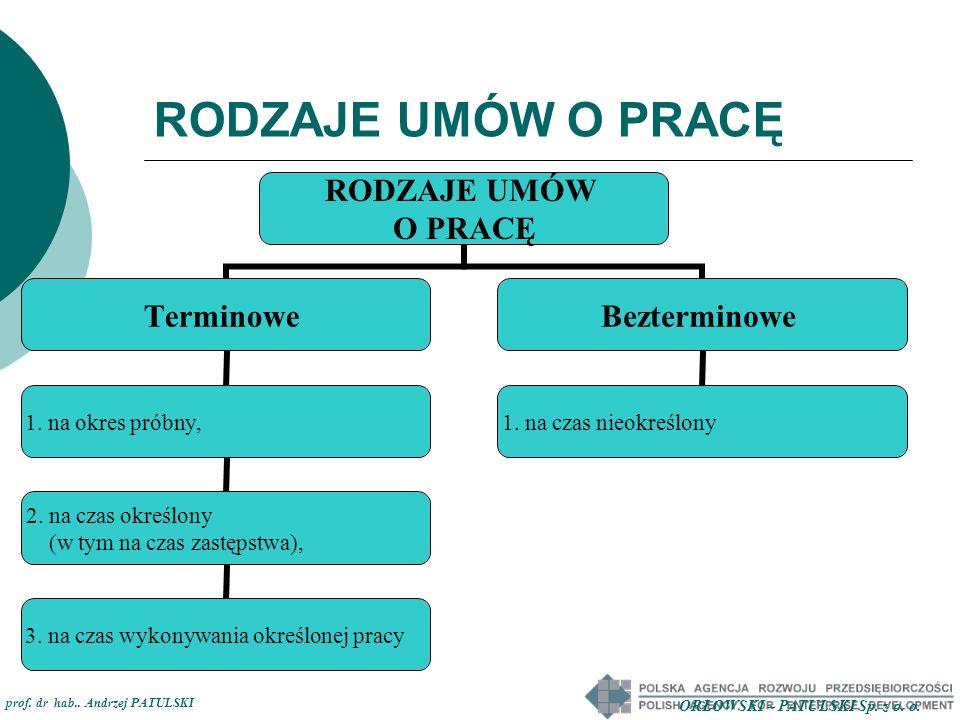 RODZAJE UMÓW O PRACĘ ORŁOWSKI – PATULSKI Sp. z o. o.