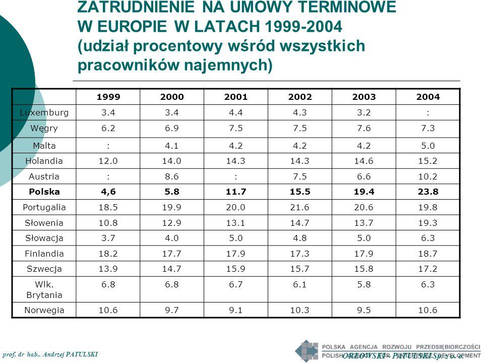 ZATRUDNIENIE NA UMOWY TERMINOWE W EUROPIE W LATACH 1999-2004 (udział procentowy wśród wszystkich pracowników najemnych)