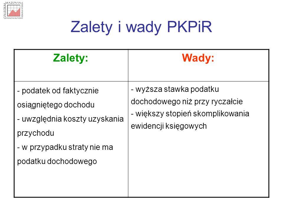 Zalety i wady PKPiR Zalety: Wady: