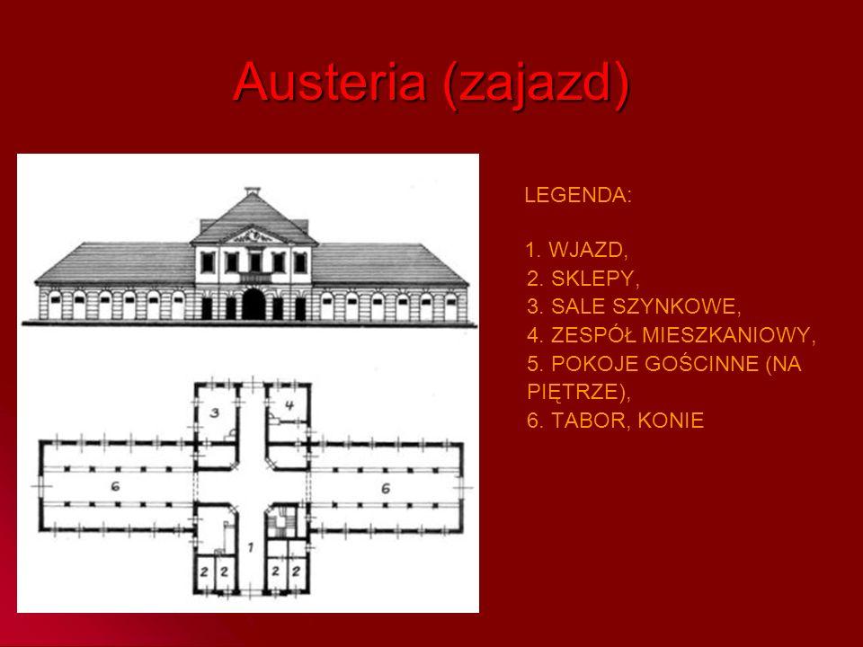Austeria (zajazd) LEGENDA:
